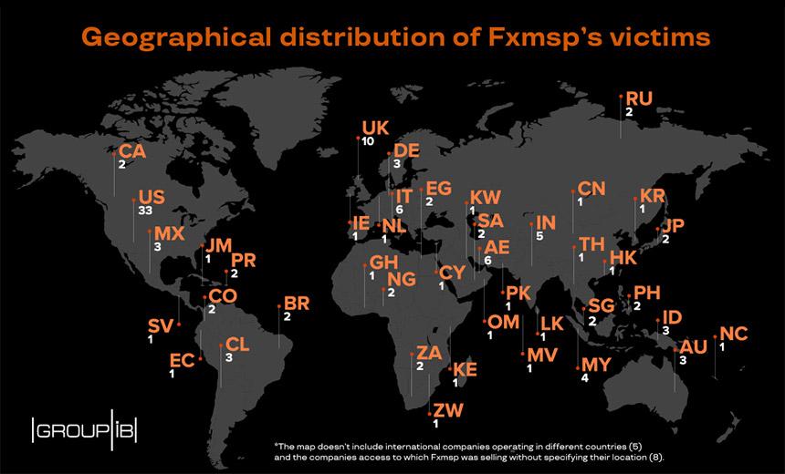 fxmsp жертвы
